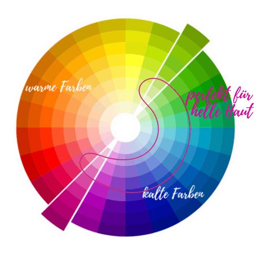 Farbrad mit mittleren Farbtönen