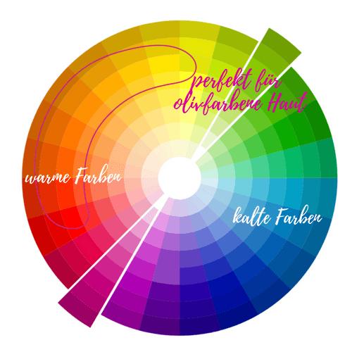 Farbkreis mit warmen Farbtönen